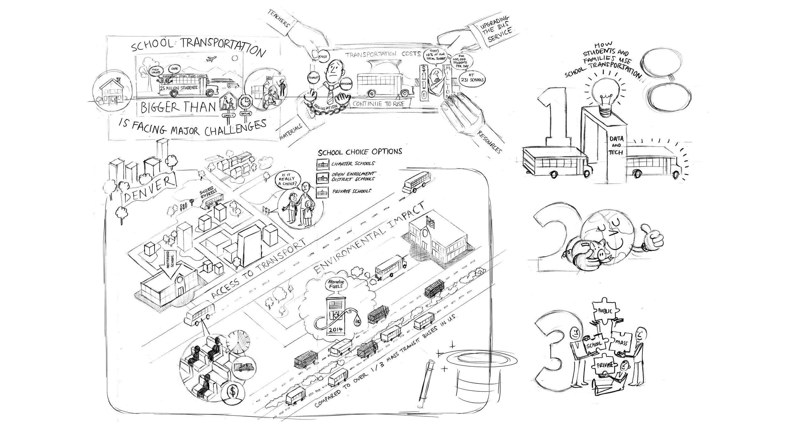 BELLWETHER-SCHOOL-TRANSPORTATION-COGNITIVE-03.png