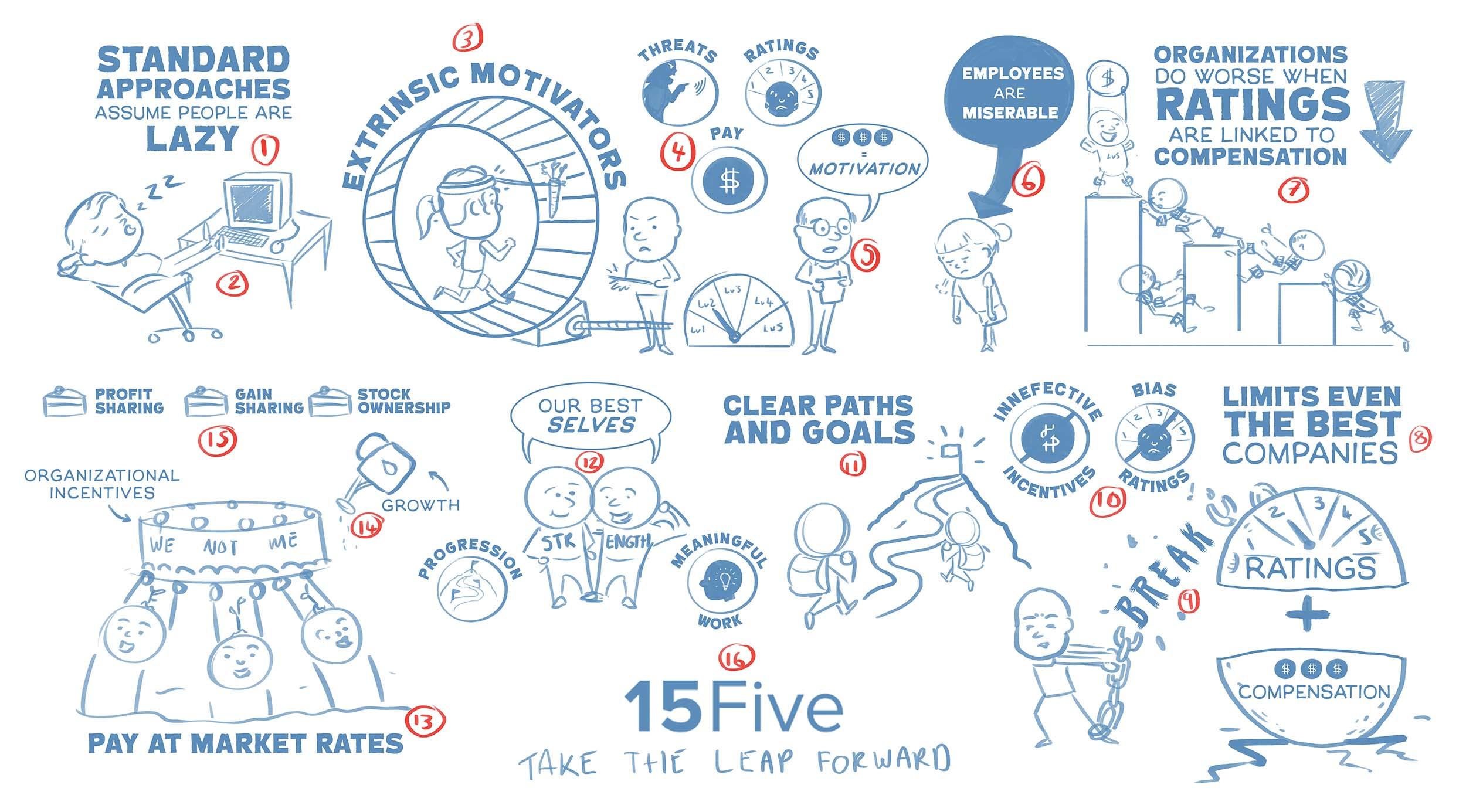 15five scrapbook 4.jpg