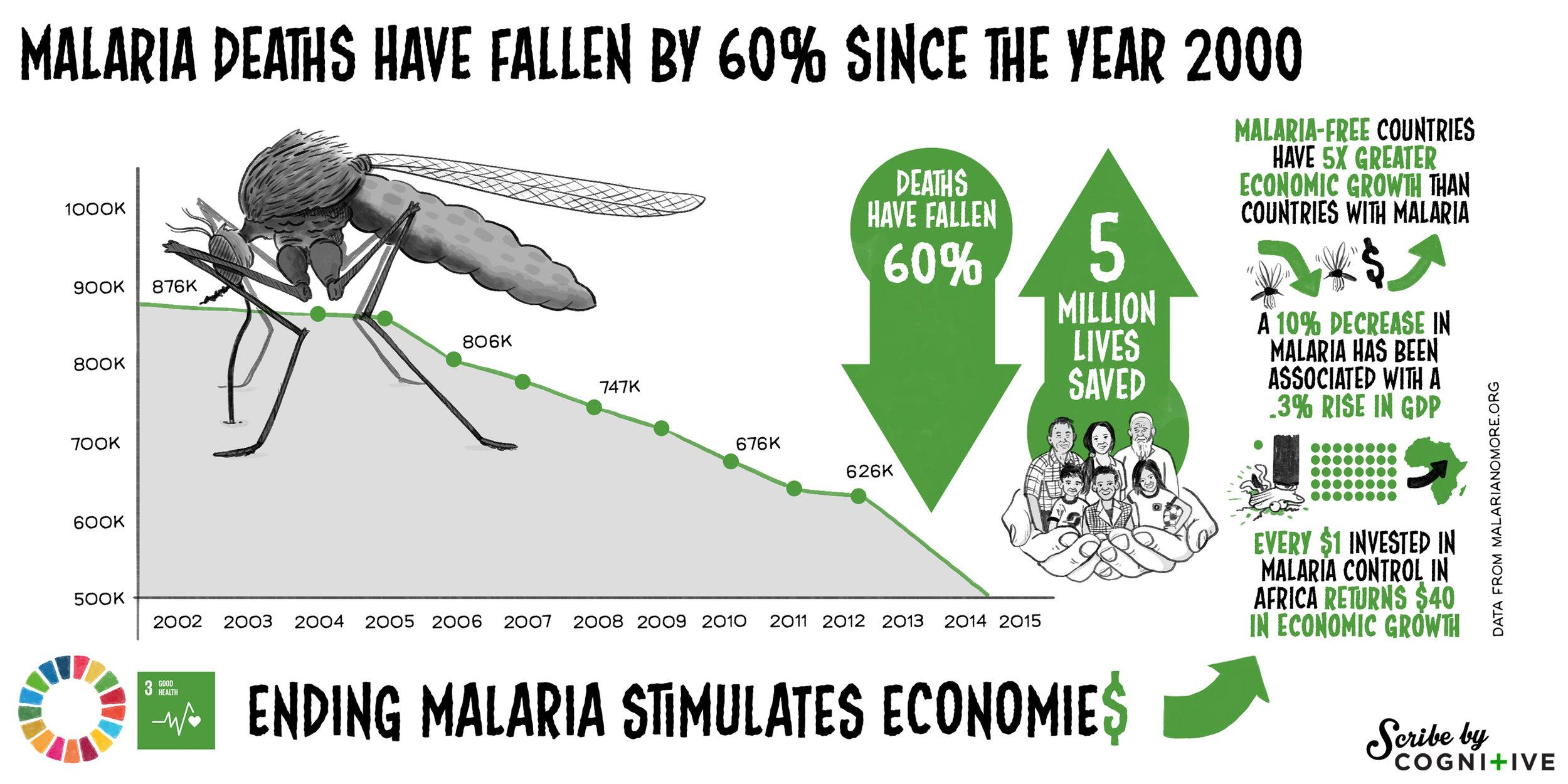 182505_WORLD-MALARIA-DAY_TWITTER.jpg