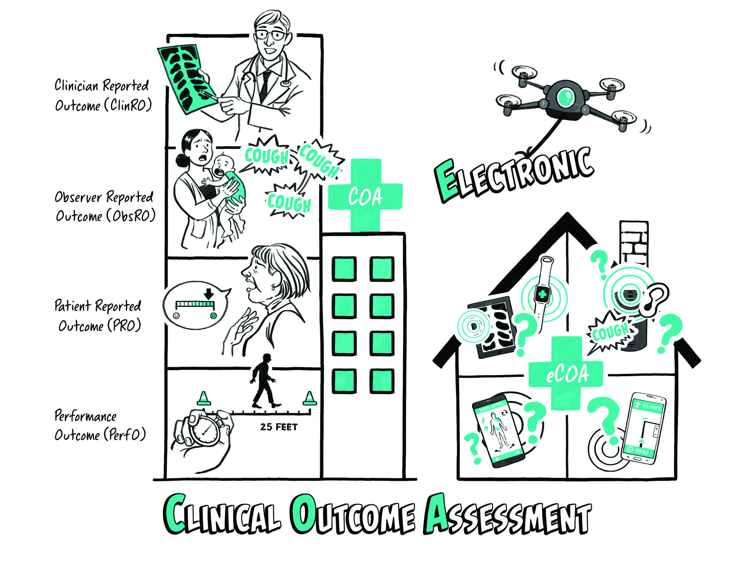 03 CLINICAL OUTCOME ASSESSMENT.jpg