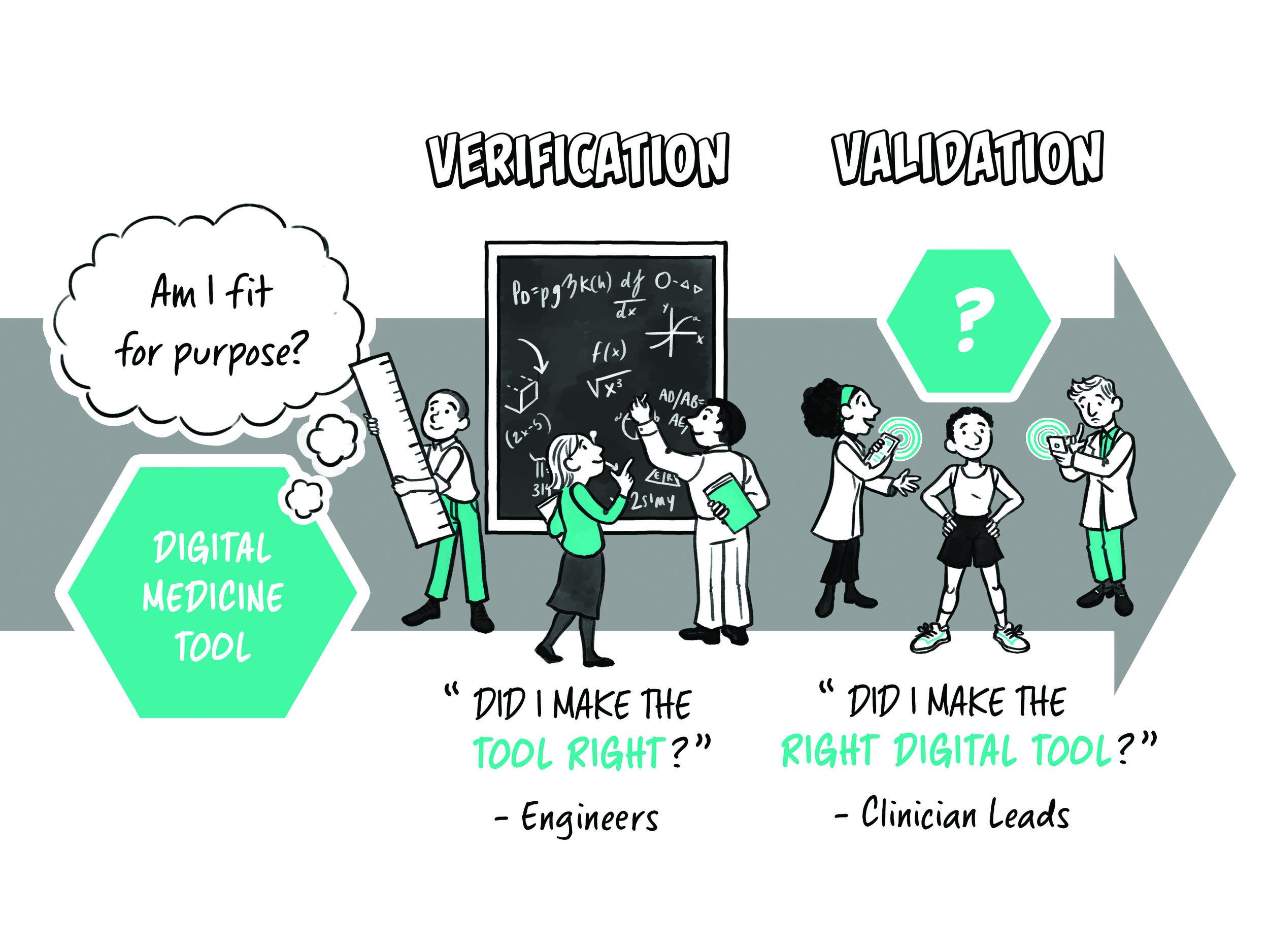 09 VERIFICATION & VALIDATION.jpg
