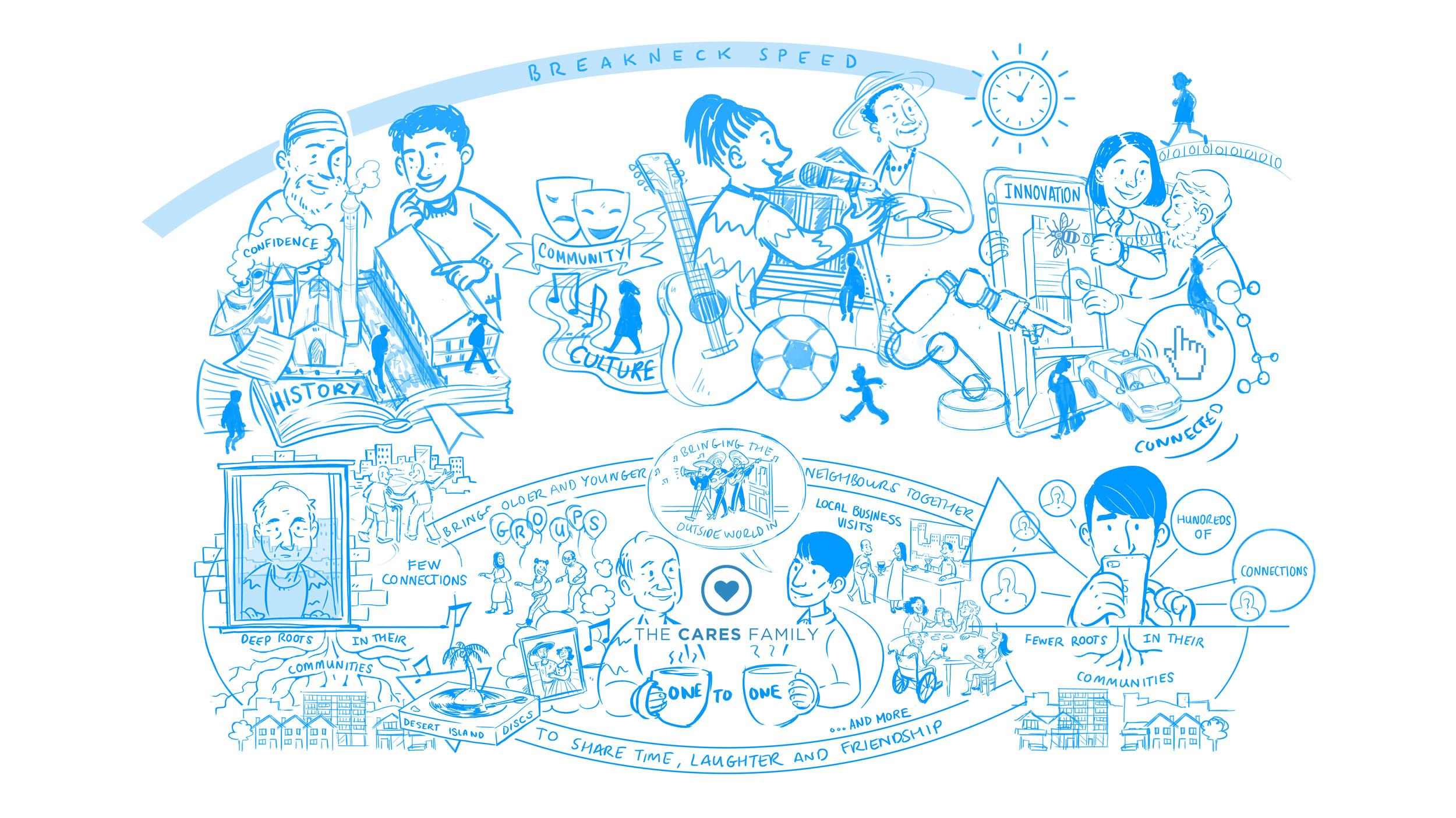 Cares-Family-Scrapbook-02.jpg