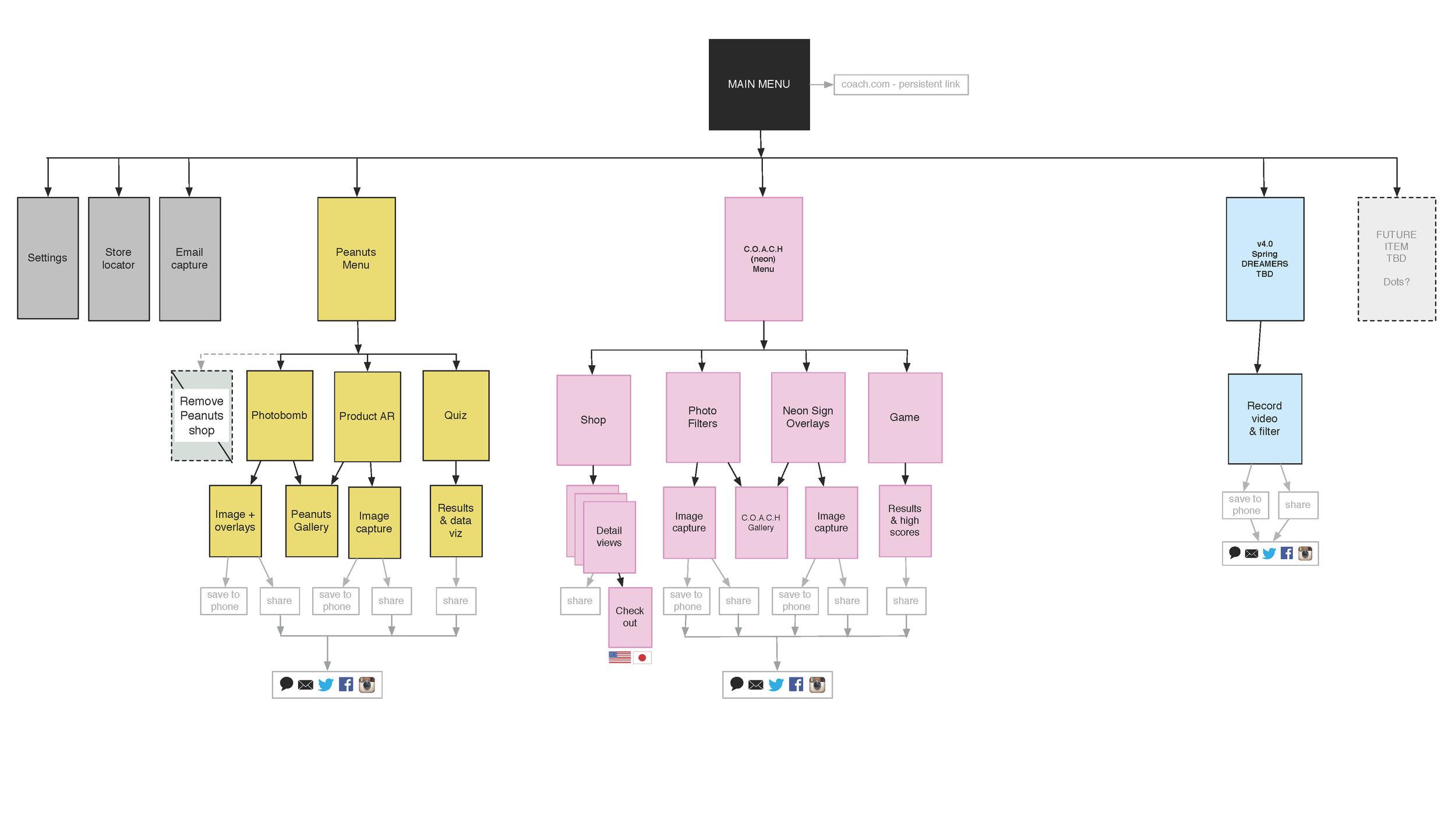 CoachApp-2.0-overview-1110.jpg