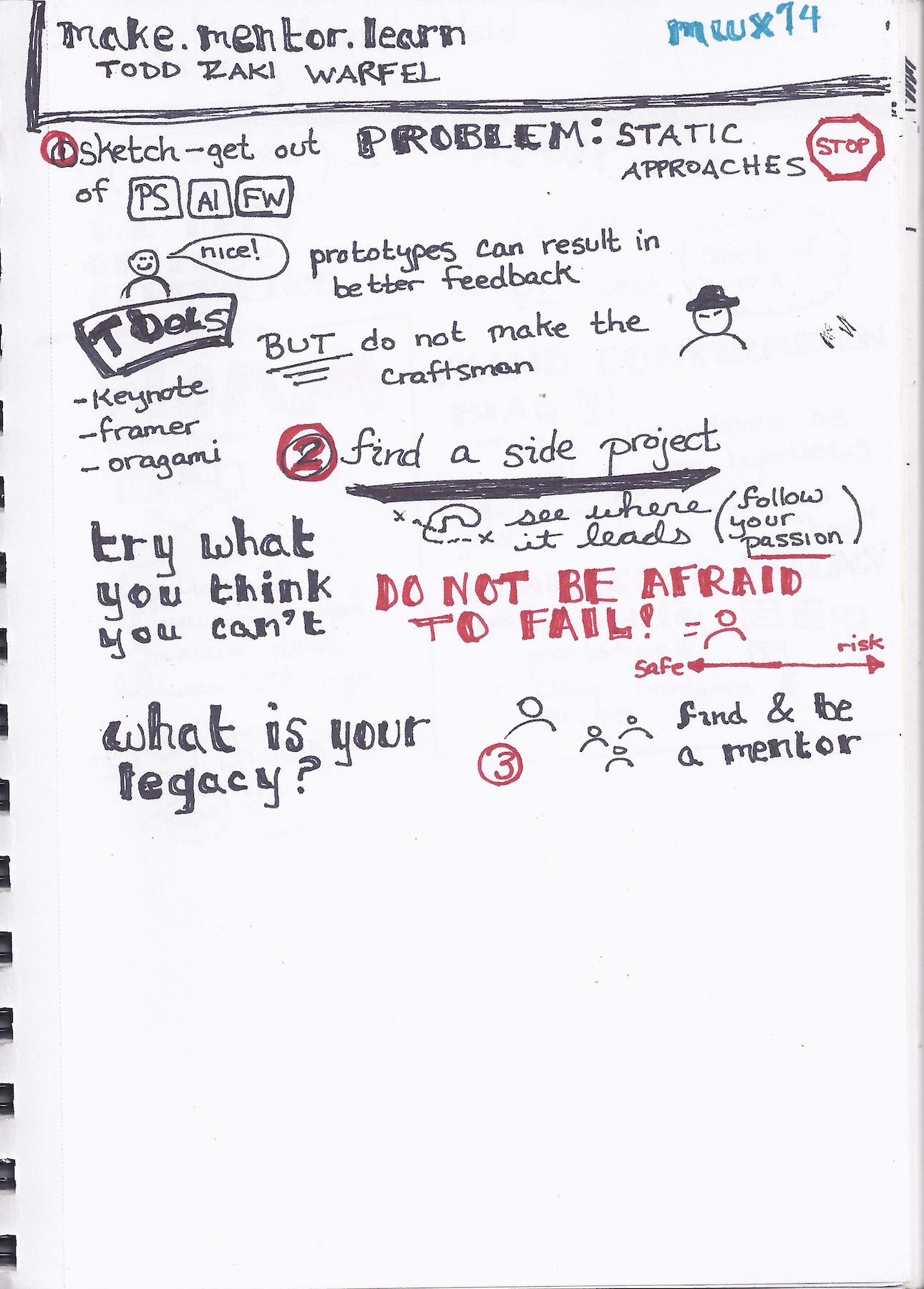 Sketchnotes taken during Make. Mentor. Learn