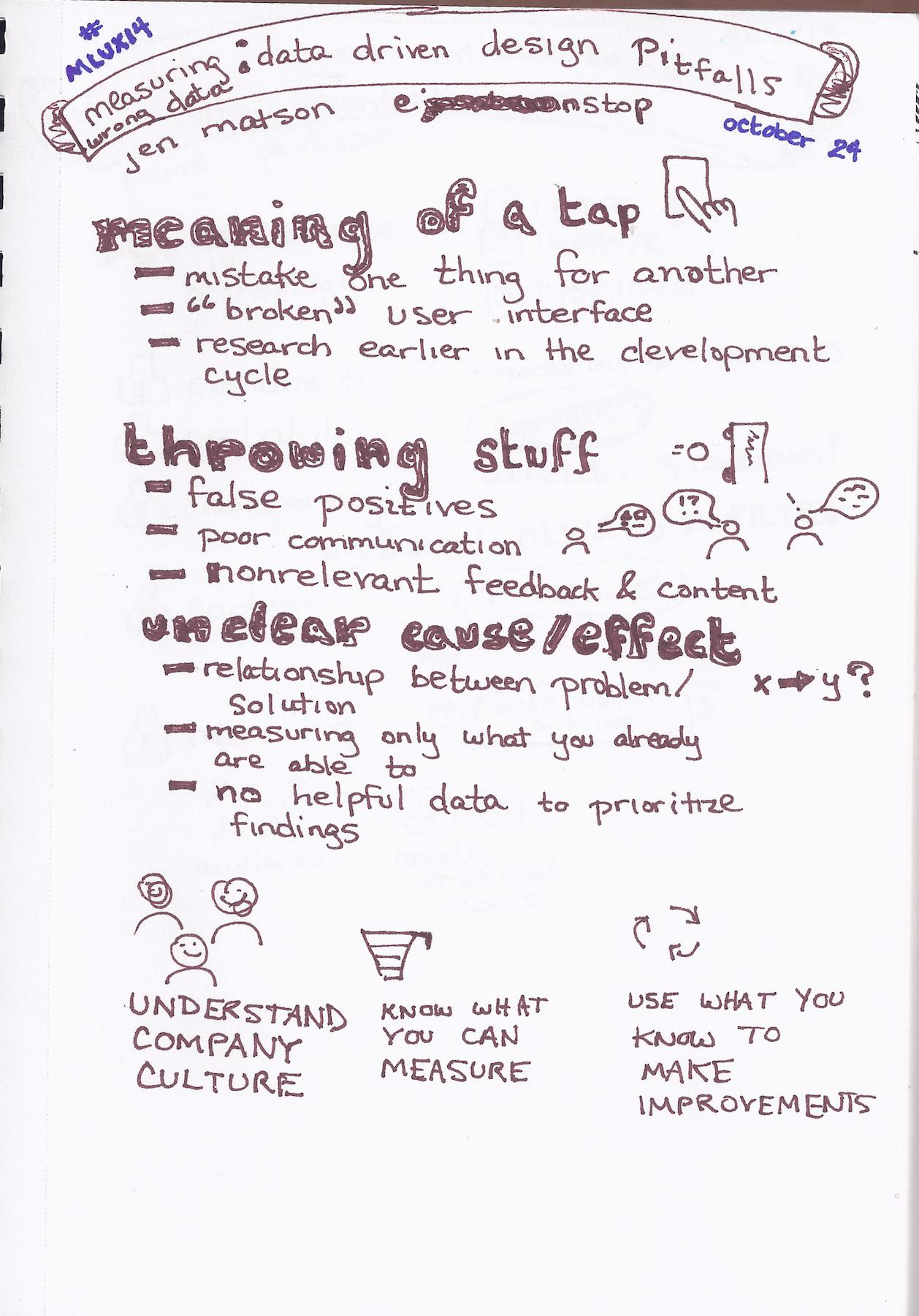 Data Driven Design Pitfalls (Jen Matson).png