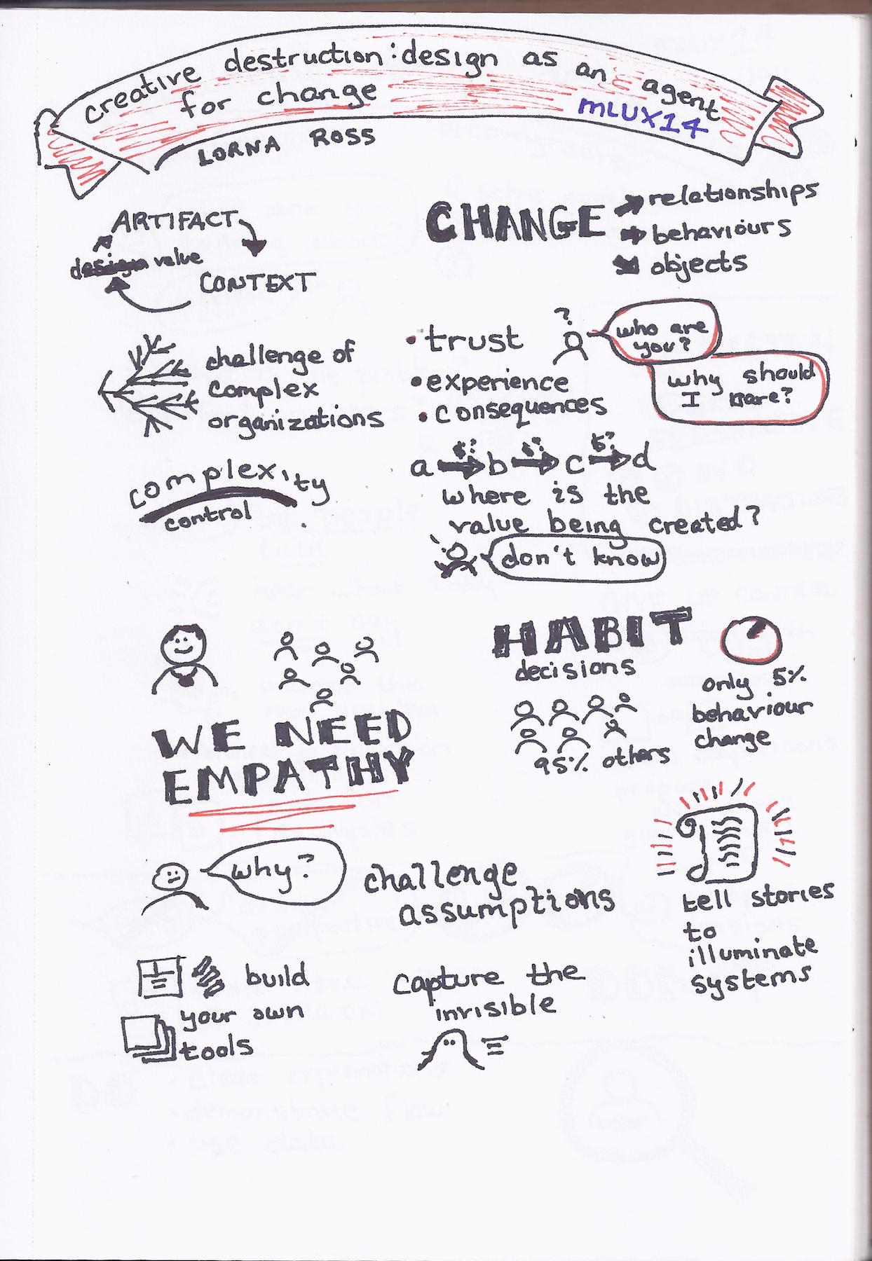 Creative Destruction - Design as an Agent for Change (Lorna Ross).png