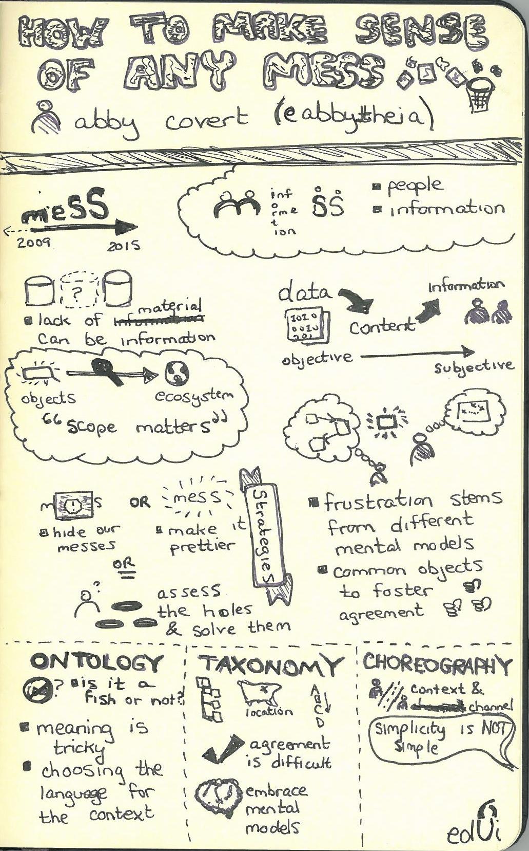 How to Make Sense of Any Mess (EdUiConf 2015).jpg