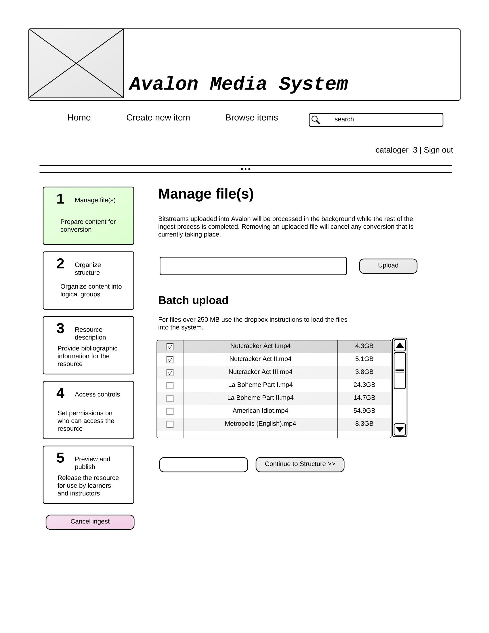 Avalon Ingest workflow (Cover Image).jpg