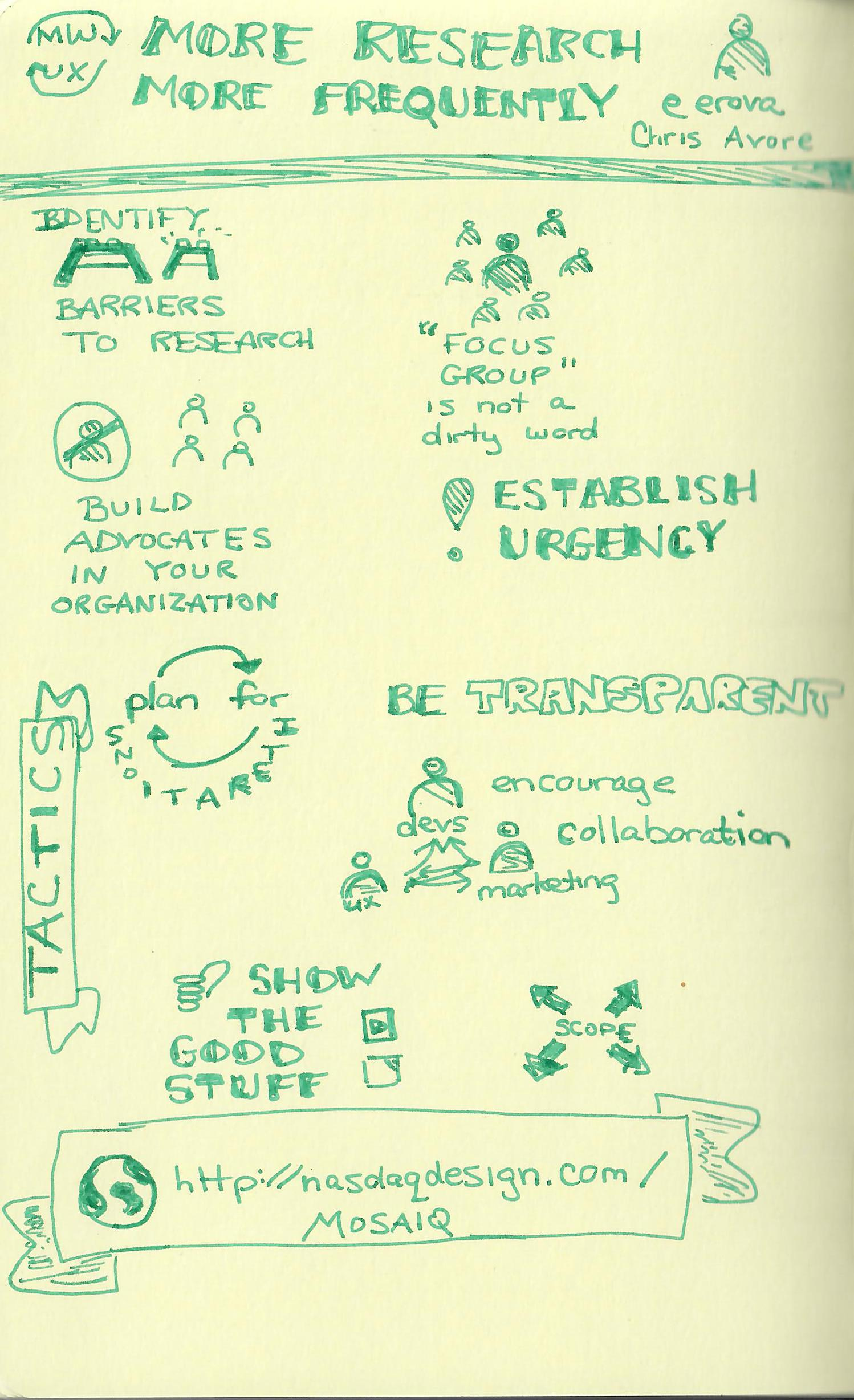 More Research More Frequently (Chris Rova).jpg