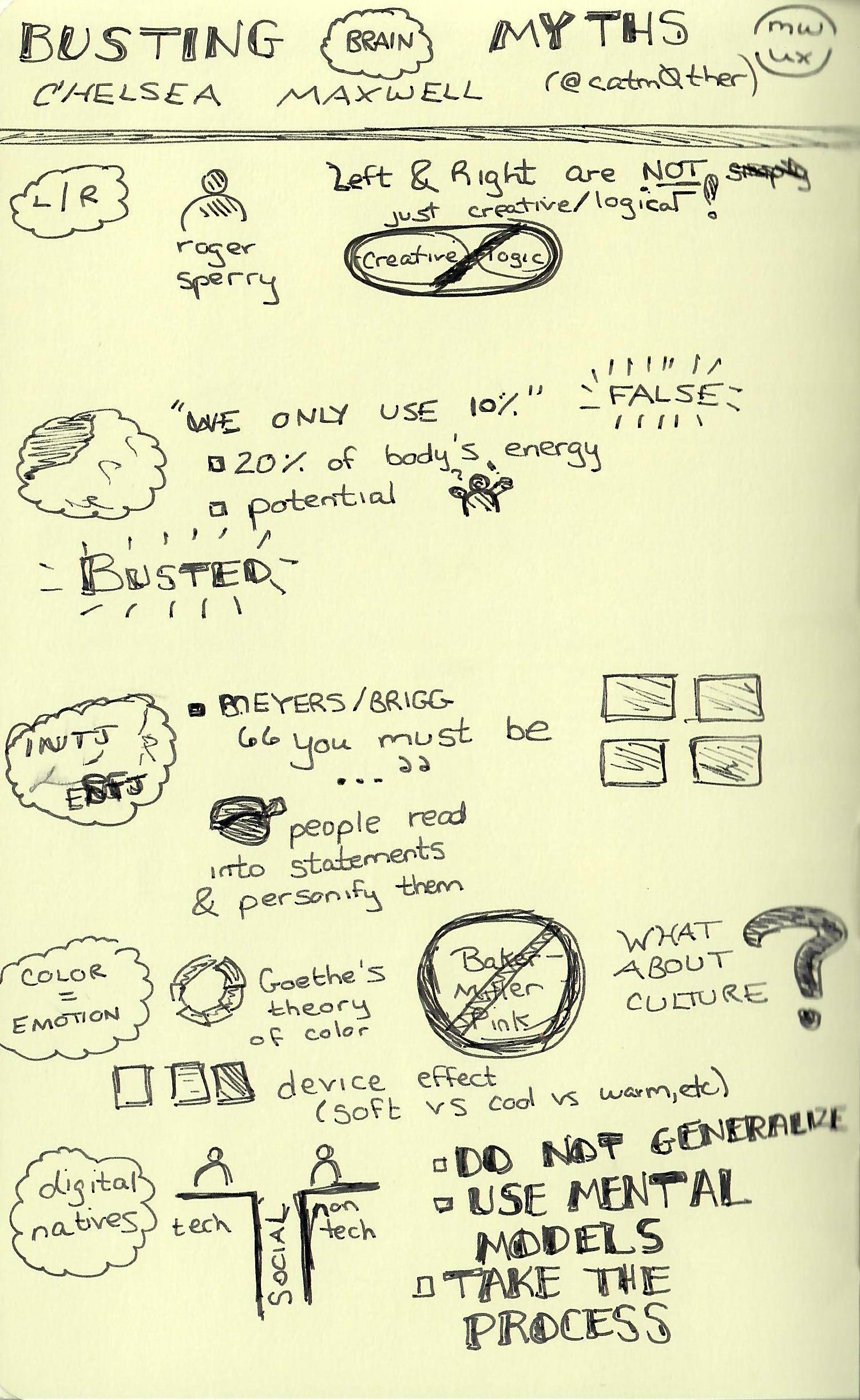 Busting Myths (Chelsea Maxwell).jpg