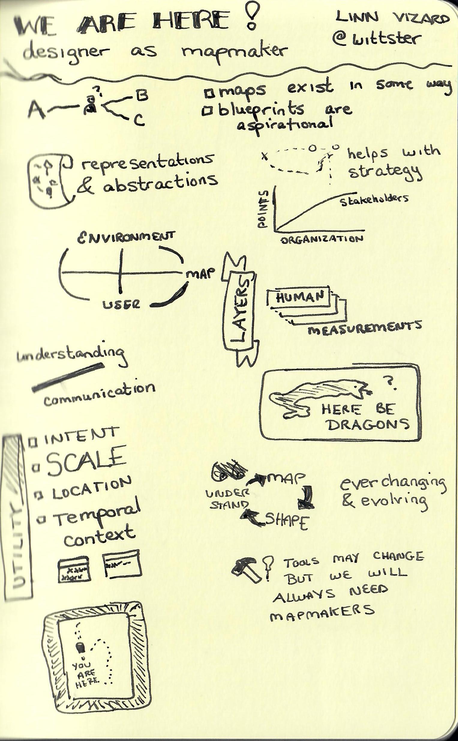 We are Here Designer As Mapmaker (Linn Vizard).jpg