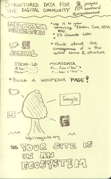 Structured Data for the Digital Community (Jacques Bouchard).jpg