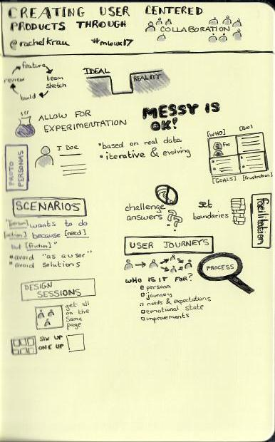 Creating User Centered Products Through Collaboration (Rachel Krause).jpg