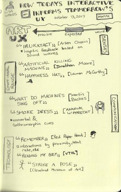 How Todays Interactives Inform Tomorrows UX (Lisa Woods).jpg