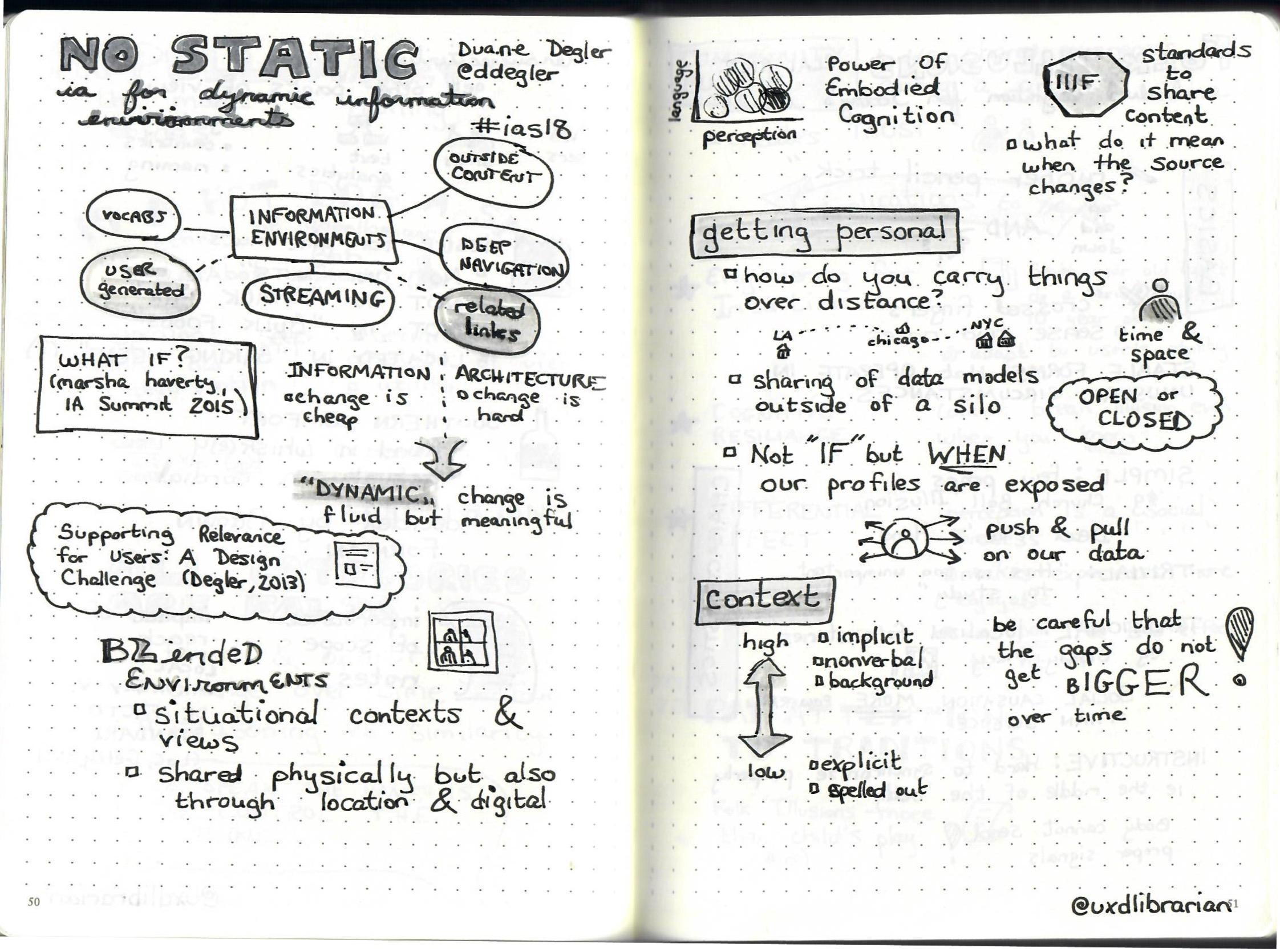 No Static IA for Dynamic Information Environments (Duane Degler).jpg