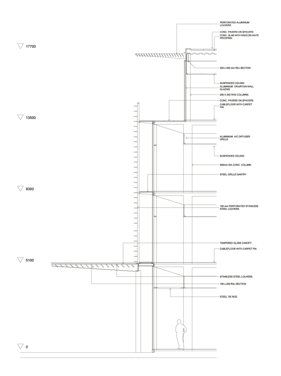 façade section