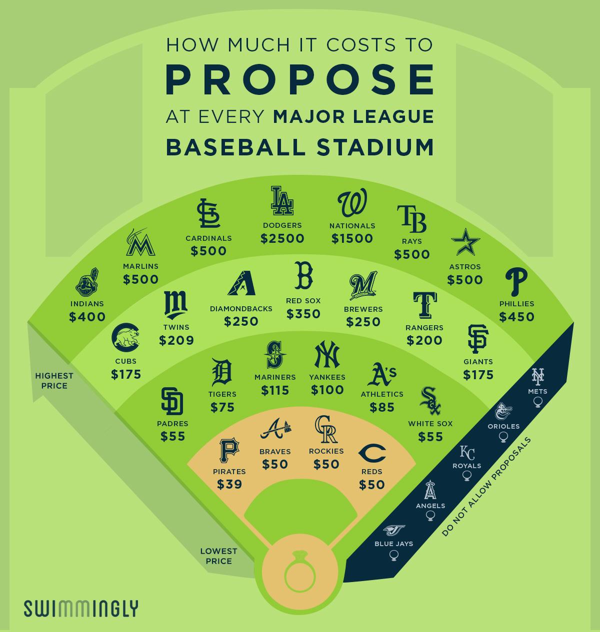 BaseballEngagement_Field_Article_1200px.jpg