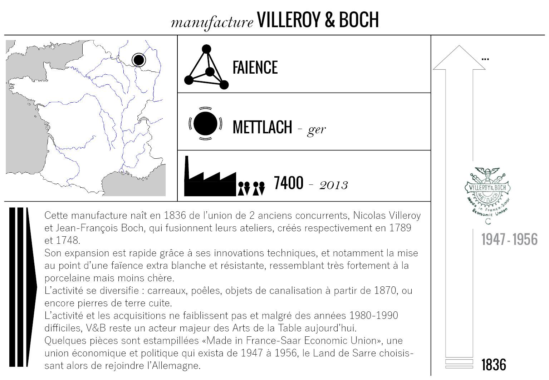planche Villeroy & Boch