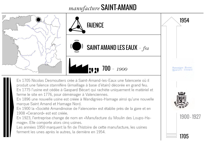 planche Saint-Amand