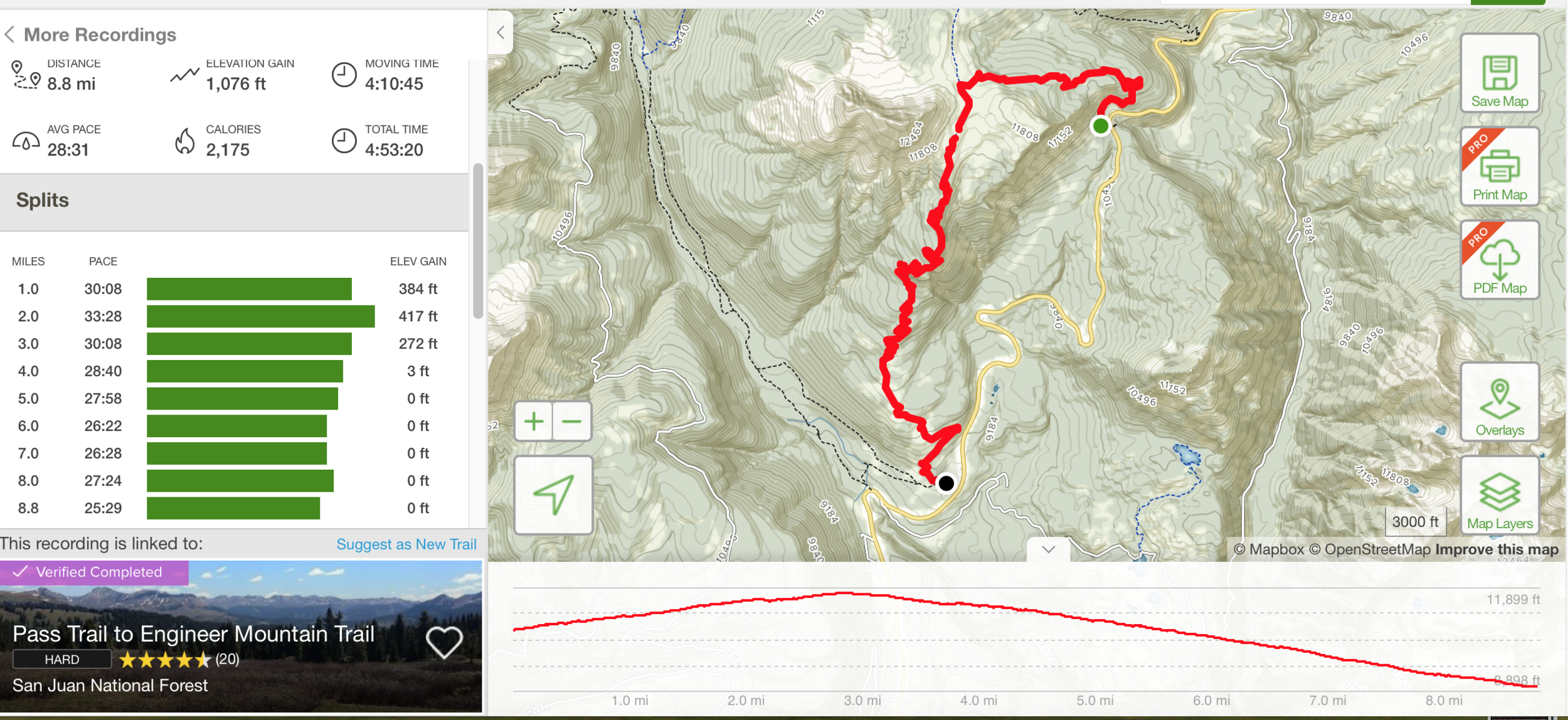 Statistics for the Pass Trail to Engineer Mountain Trail Through Hike