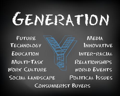 1981 - 2000  Millennials