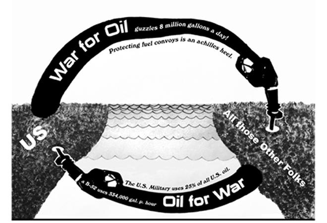 2003-12 – Iraq War and Oil
