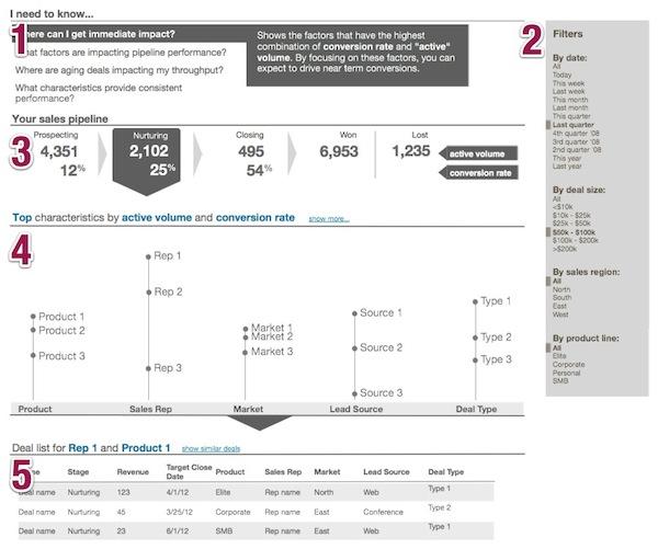 SalesPipelineDash1-a