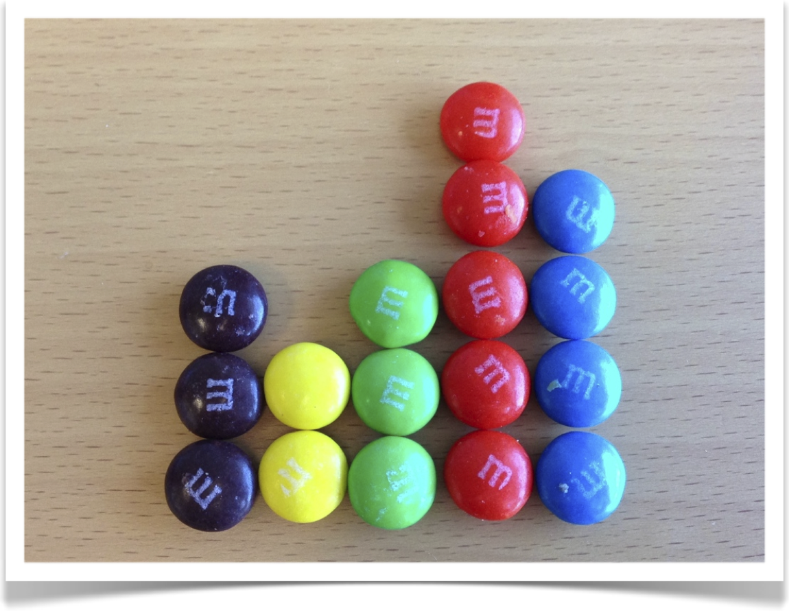 M&M's I'm going to eat today.