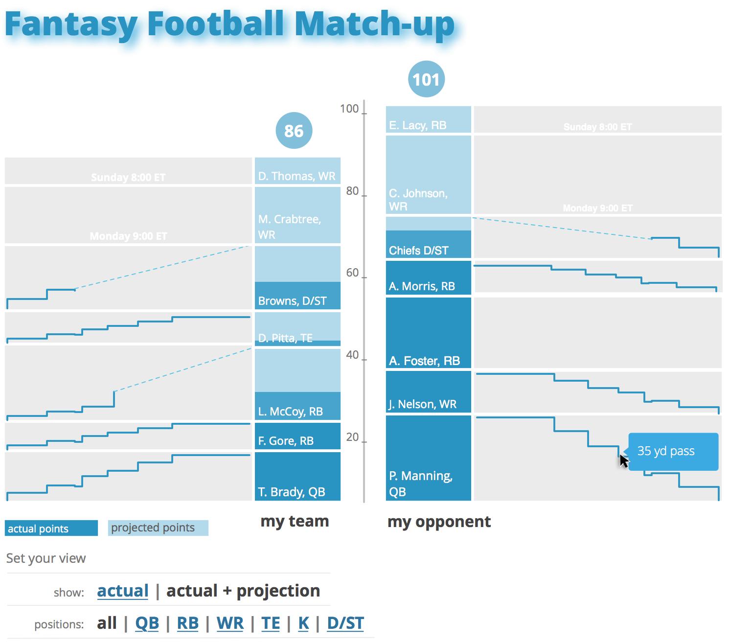 fantasy_football_visualization.png