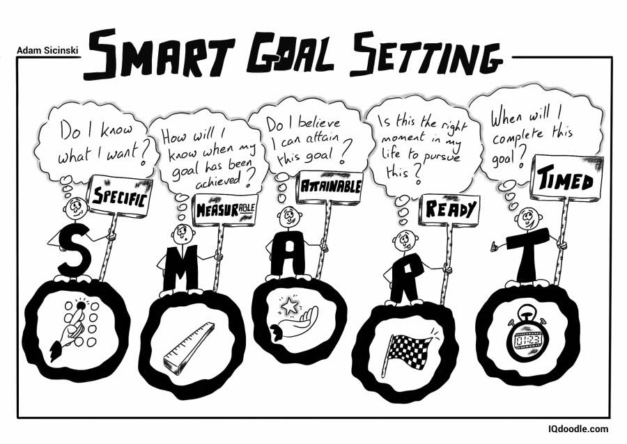 via http://iqdoodle.com/smart-goals/