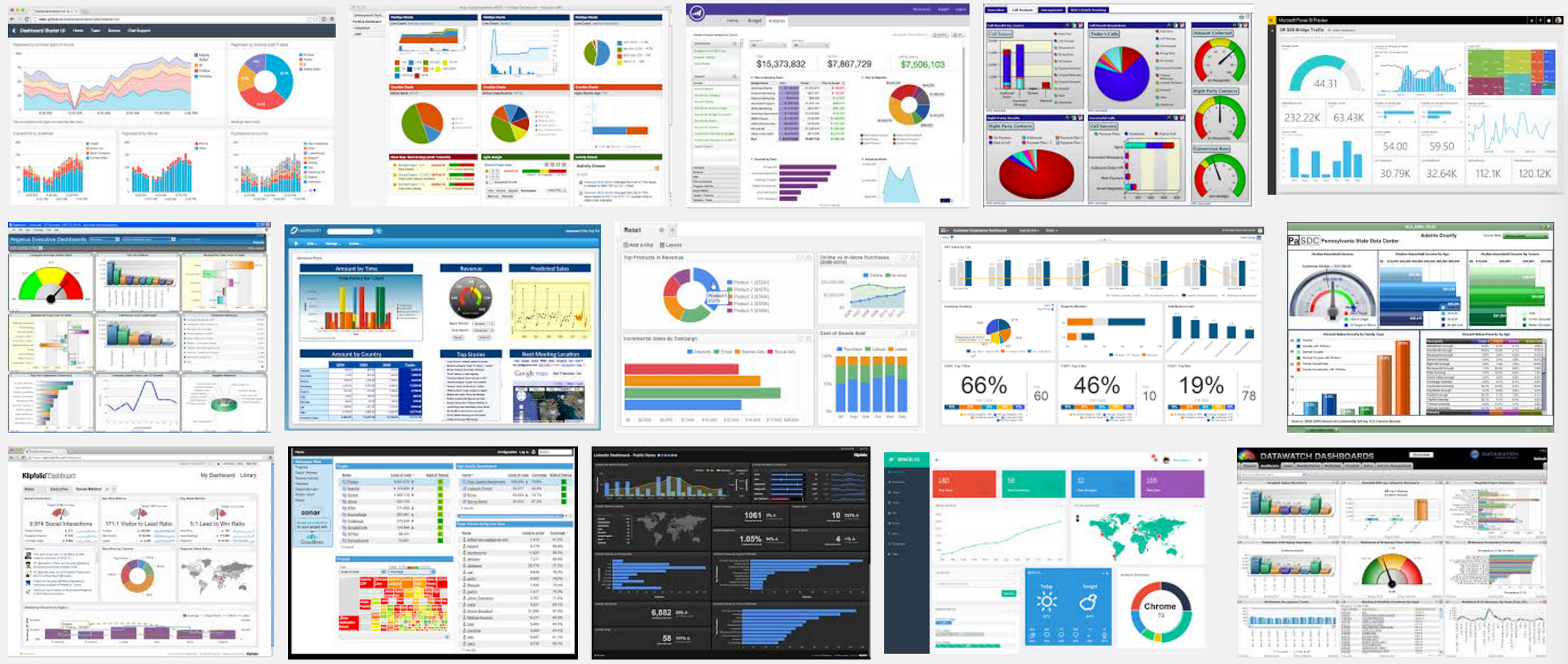 """Google Image search on """"dashboard"""". A series of packed grids, always with four or more charts."""