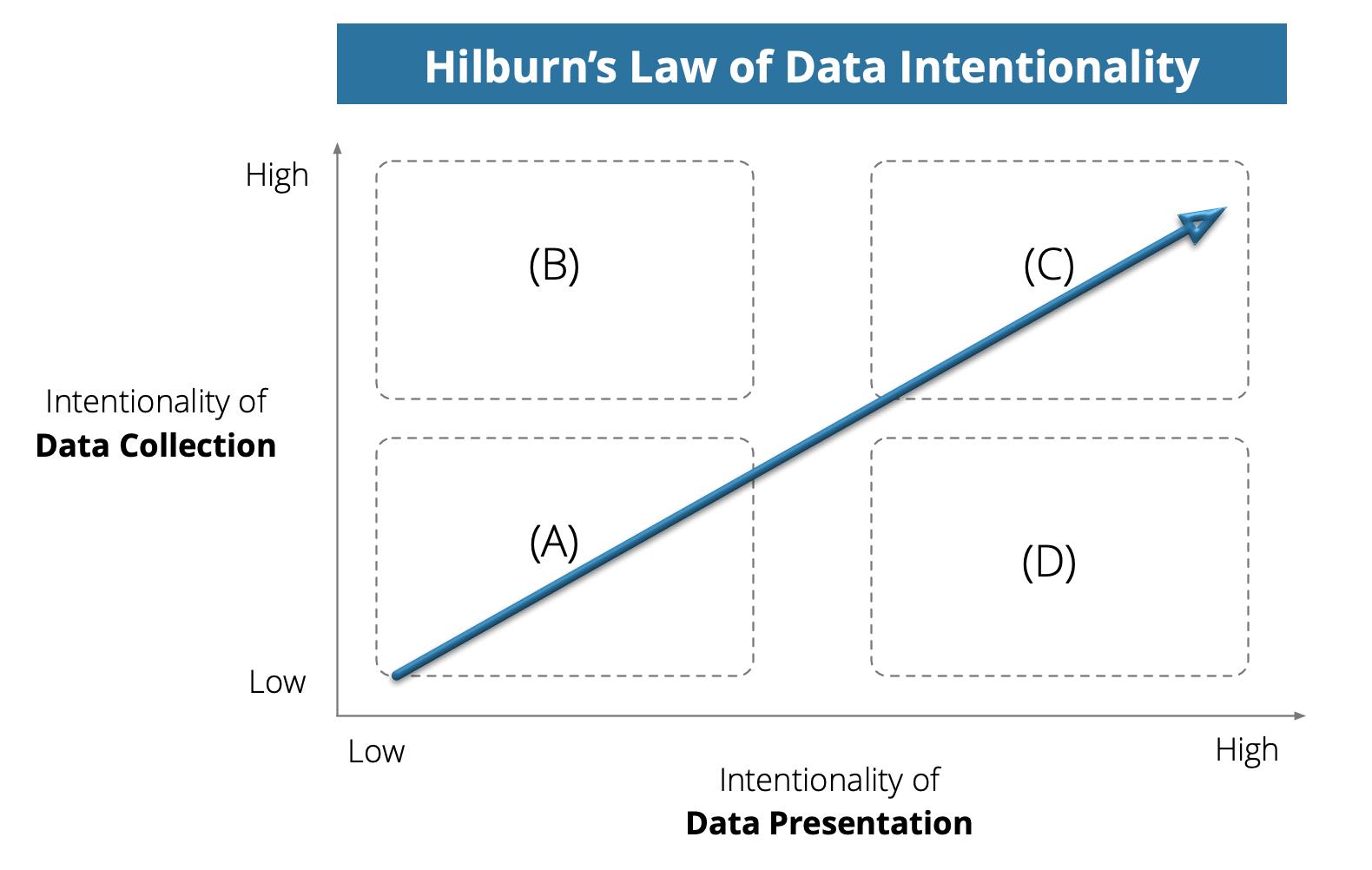 Hilburns_Law.png