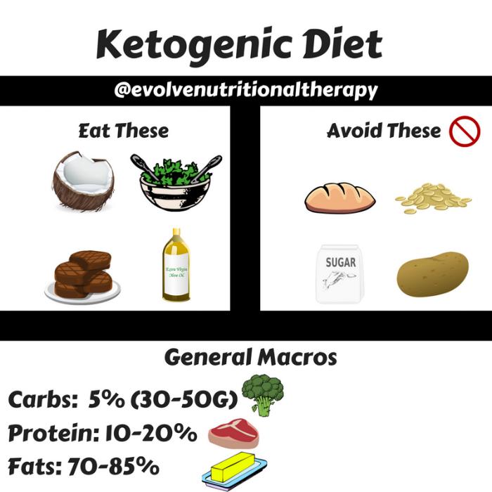 Copy of Diet.png