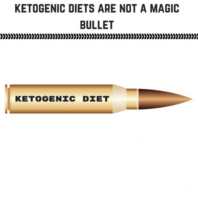 Ketogenic diet.png