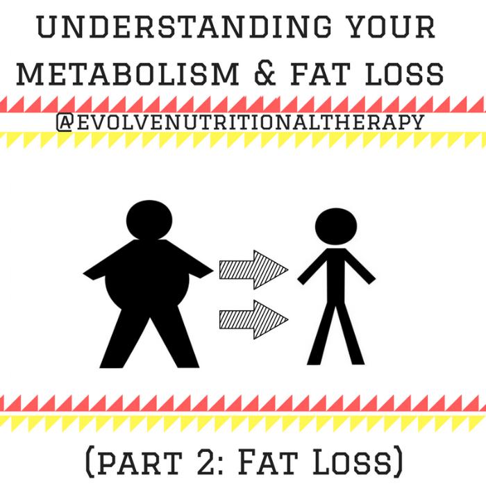 understanding your metabolism & fat loss (PART 2) (1).png