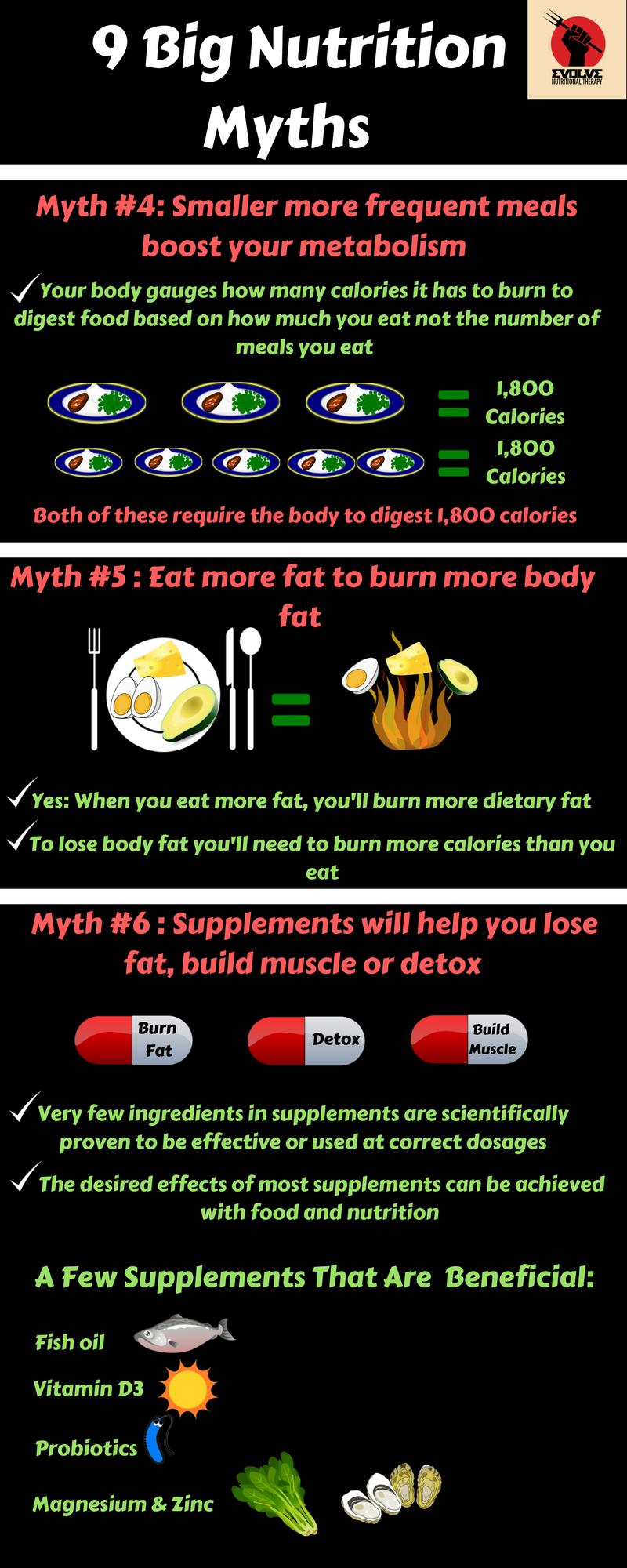 9 Big Nutrition Myths Part 2.png