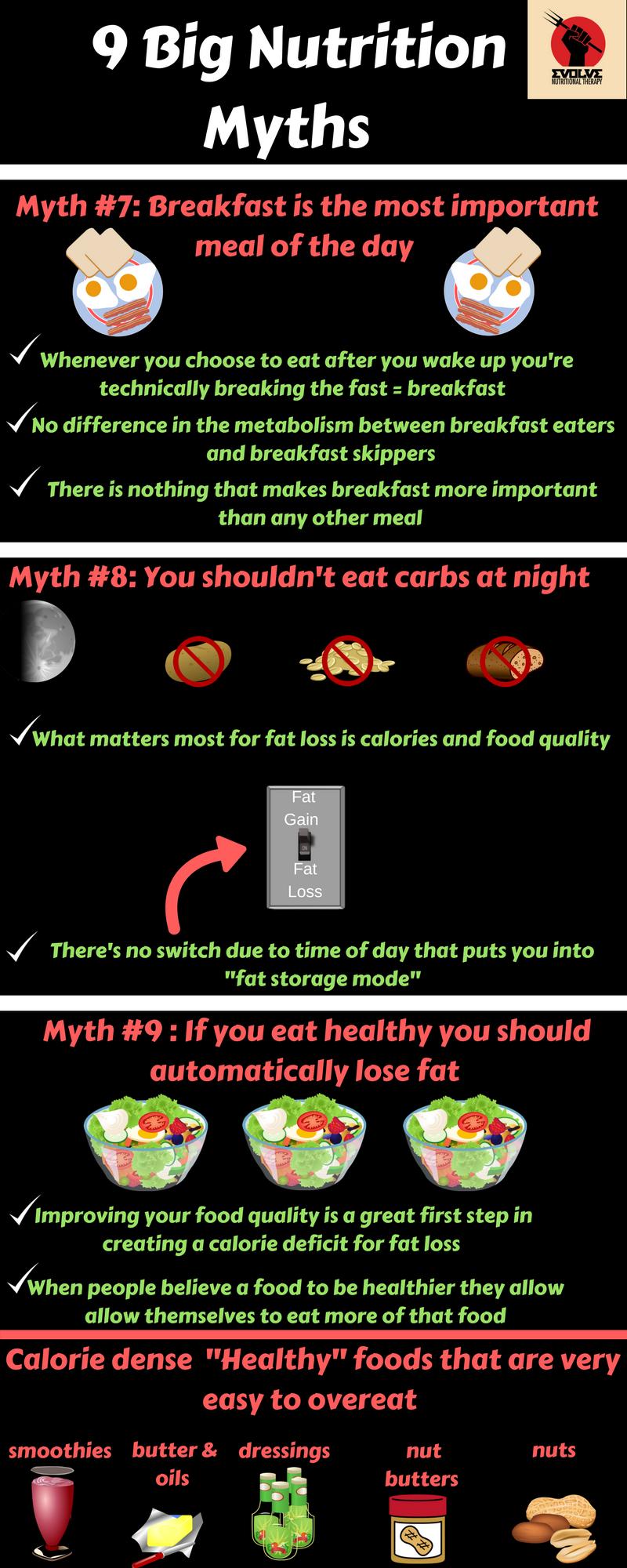 9 Big Nutrition Myths Part 3.png