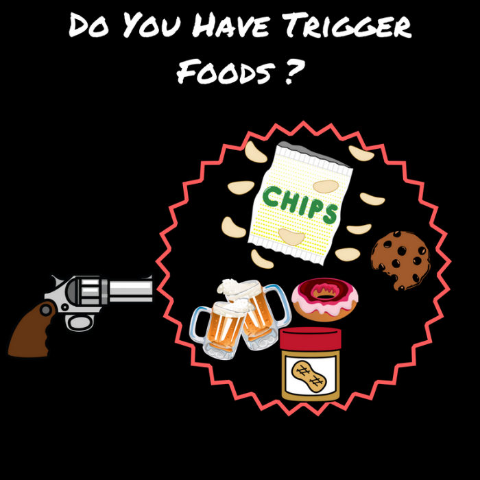 Do You Have Trigger Foods -.png