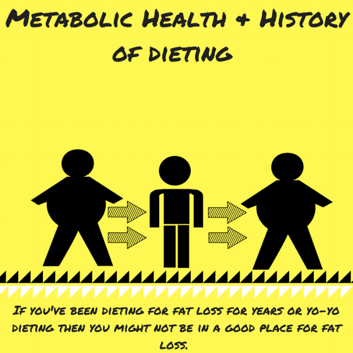 Copy of understanding your metabolism & fat loss (PART 3).png