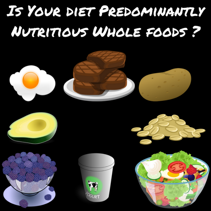 Is Your diet Predominantly Nutritious Whole foods -.png