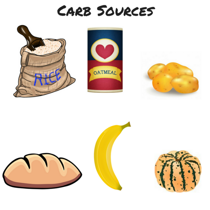 Carb Sources.png