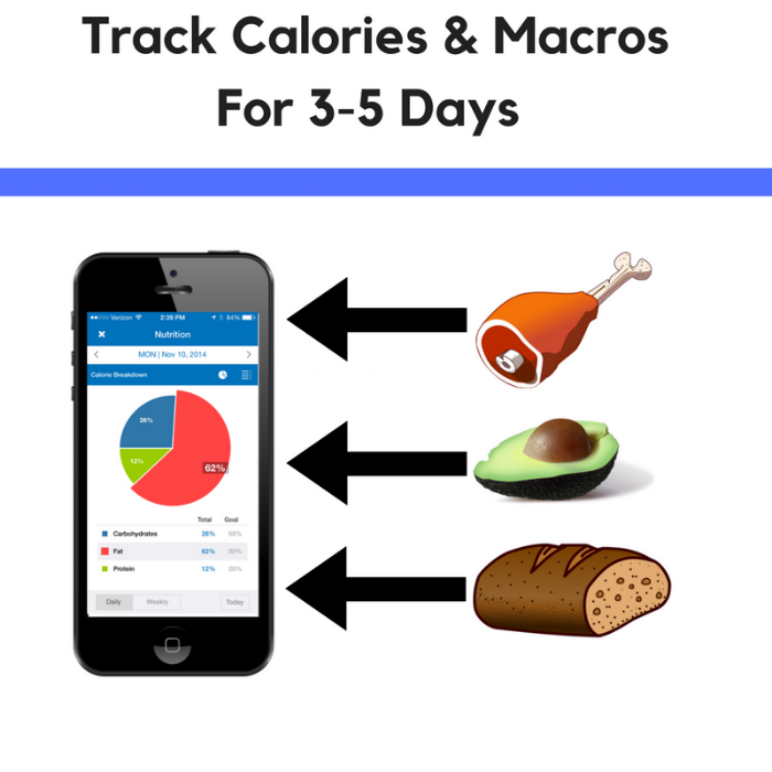 Copy of Copy of # 2 Calories and macros (1).png
