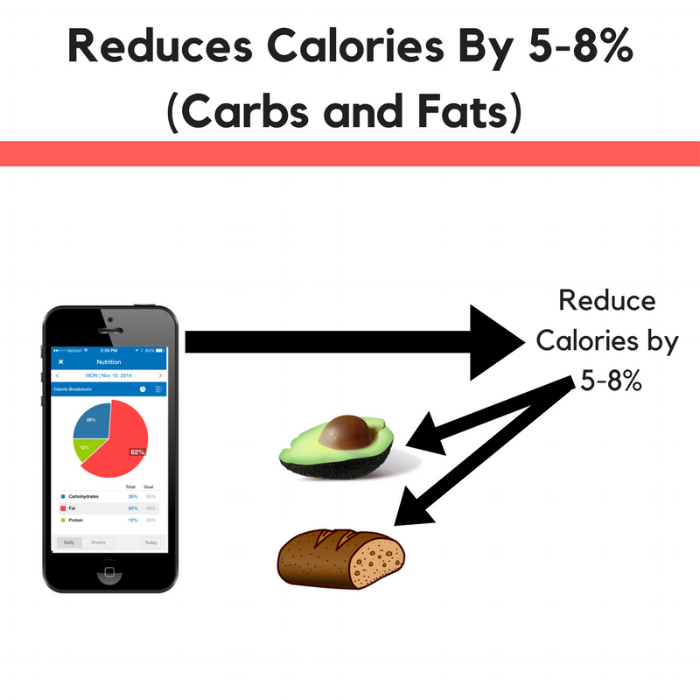 Copy of Copy of # 2 Calories and macros (2).png