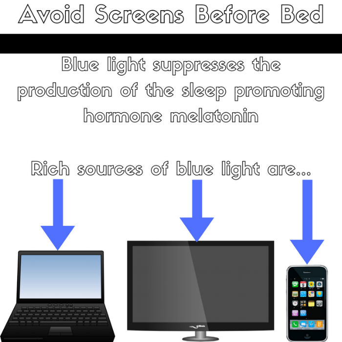Avoid screen time.png