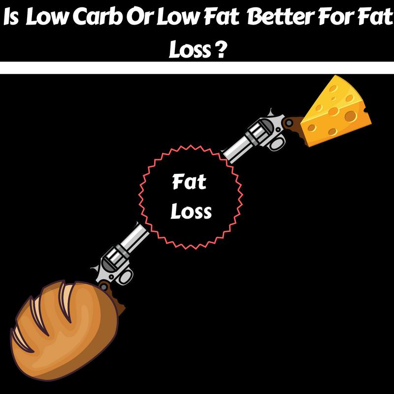 Fat Loss (1).png