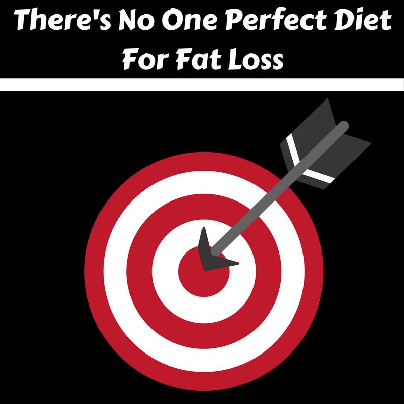Copy of Copy of Fat Loss.png