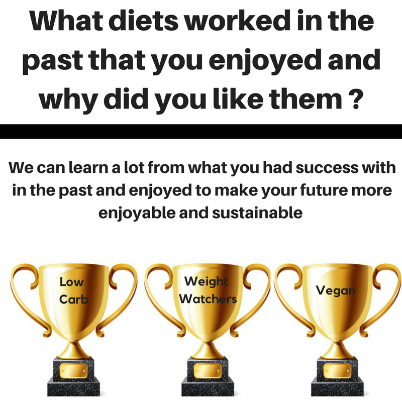 Copy of Copy of Have you had success in the past, and what approach did you use _.png