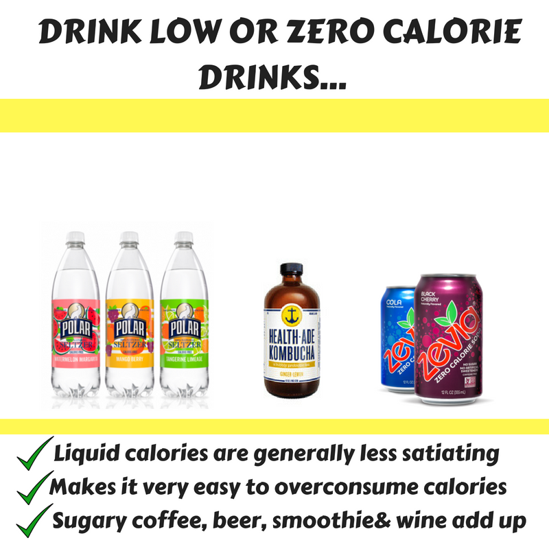 Copy of Copy of Zero Calorie drinks (1).png