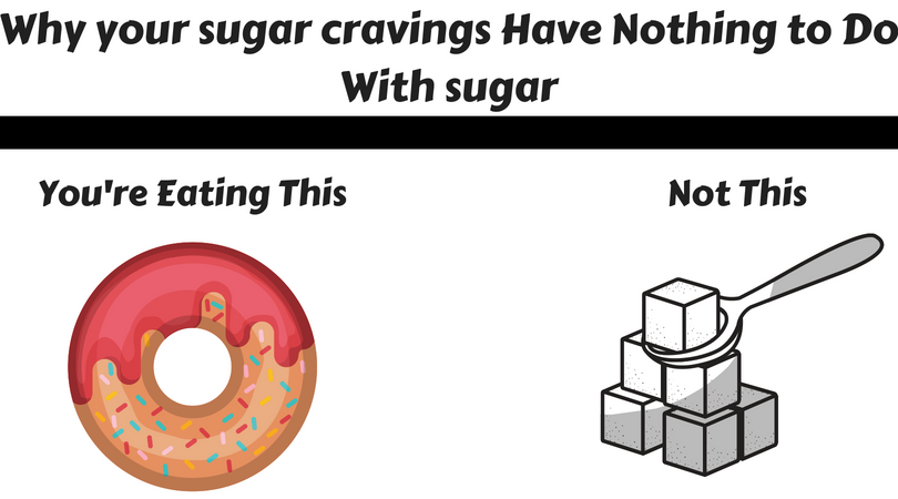 Copy of Copy of Struggle With Late Night Eating _ Try These!.png
