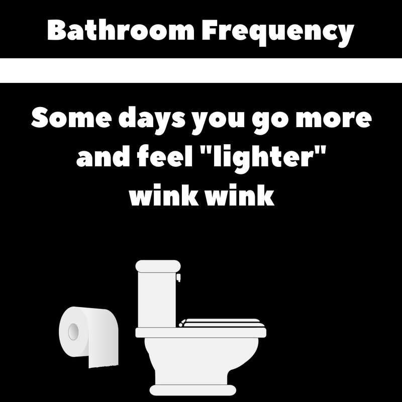 Bathroom Frequency.png
